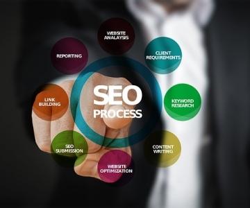 Reklamuokite svetainę tinkamais būdais